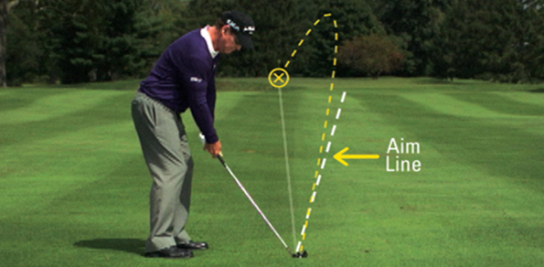 "TOM WATSON recommends two main methods of aiming in his ""Lessons of a Lifetime"" golf instruction series."
