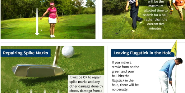 Modernising Golf's Rules: Key Changes Infographic ...